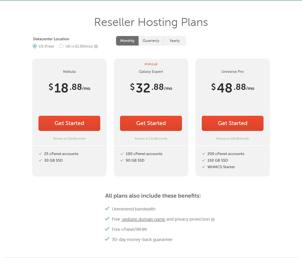 NameCheap Reseller Hosting Pricing