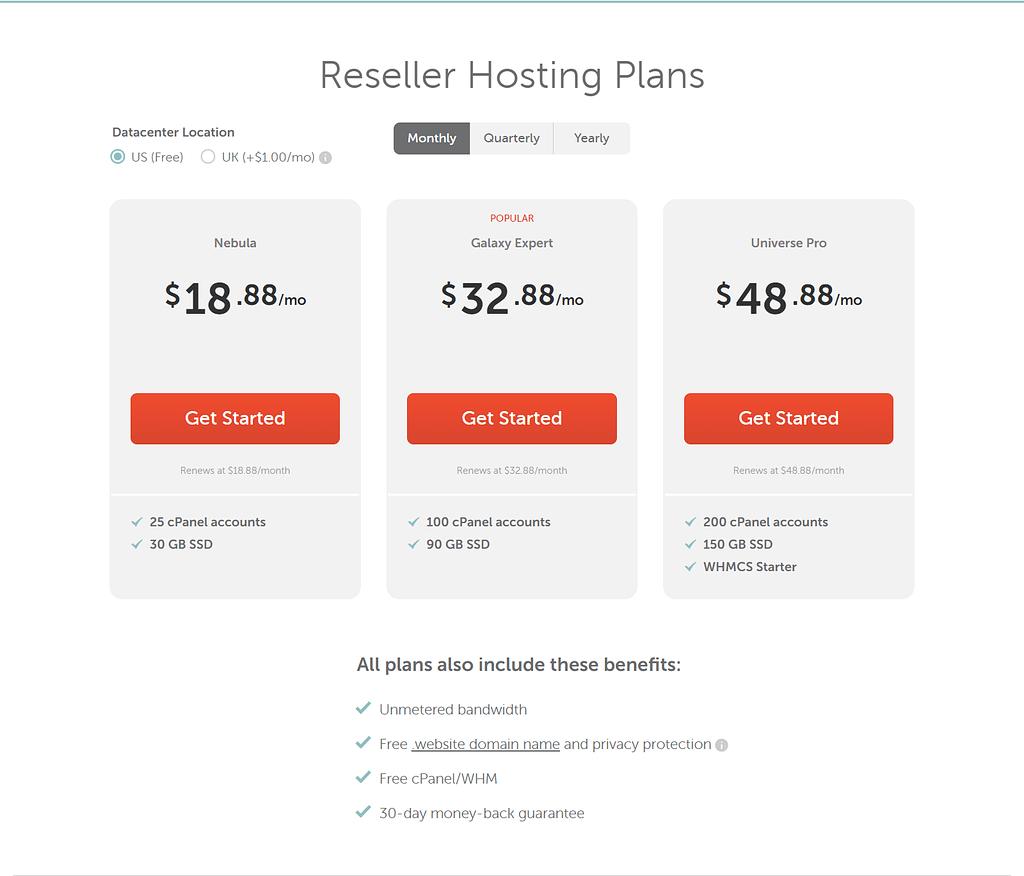 NameCheap Reseller Hosting Pricing