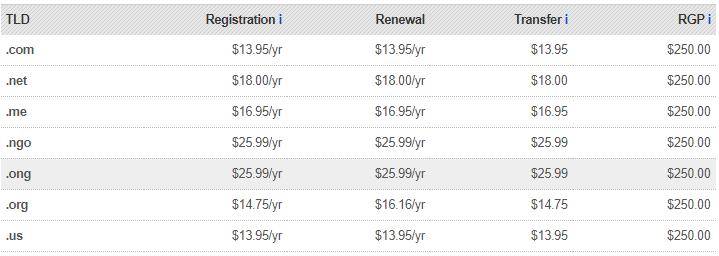 eNom Pricing